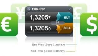 Corso Forex: guida completa al mercato valute Forex