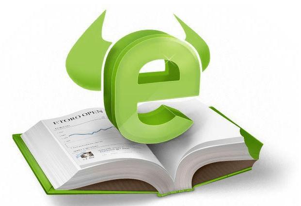 Grafici online forex