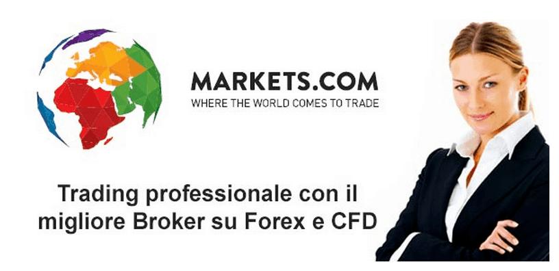 markets.com-broker