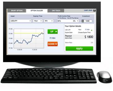 trading opzioni binarie credito gratuitous defined fitness