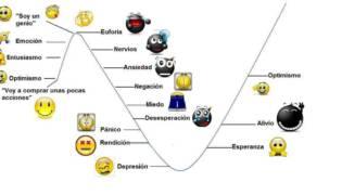 Tutto ciò che devi sapere sulla psicologia del trading binario