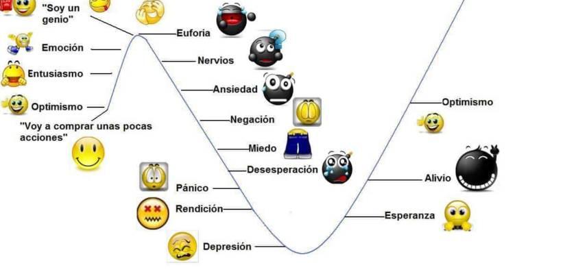 psicologia-del-trading