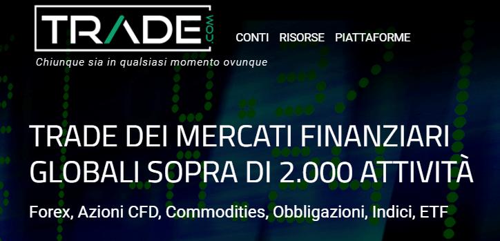 Trading nel weekend (sabato e domenica): CFD criptovalute