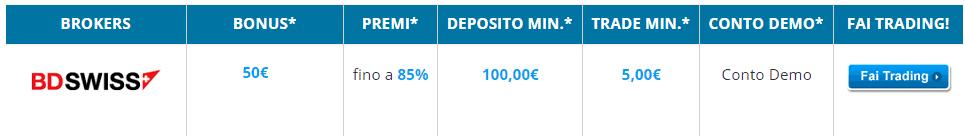 broker-opzioni-binarie-con-deposito-iniziale-basso-bdswiss
