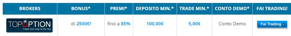 broker-opzioni-binarie-con-deposito-iniziale-basso-topoption