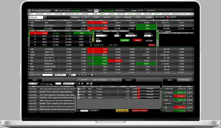 Opzioni binarie Fineco: opinioni e commissioni Fineco Trading