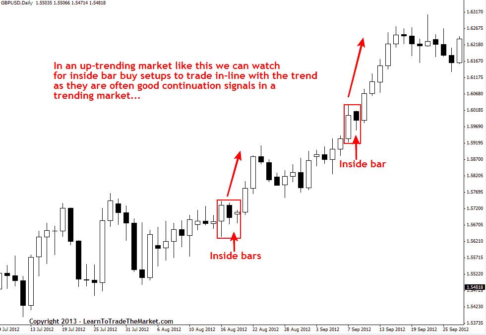 """Ogni volta che si presenta un pattern """"inside bars"""" all'interno di un trend rialzista, ciò è un segnale di continuazione del trend."""