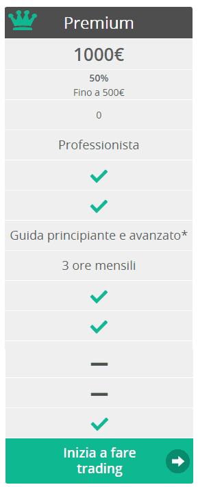 tradingarena-conto-premium