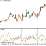 indicatore-adx