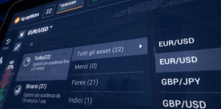 IQ Option: ecco la nuova piattaforma di trading binario 4.0