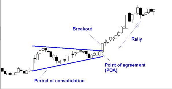 esempio_breakout