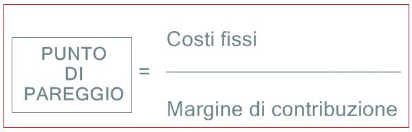 calcolo_del_punto_di_pareggio