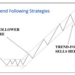 seguire-il-trend