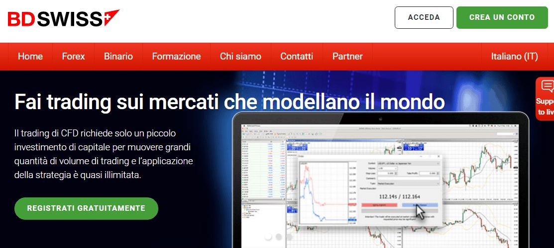 BDSwiss Forex e CFD: nuova piattaforma di trading online