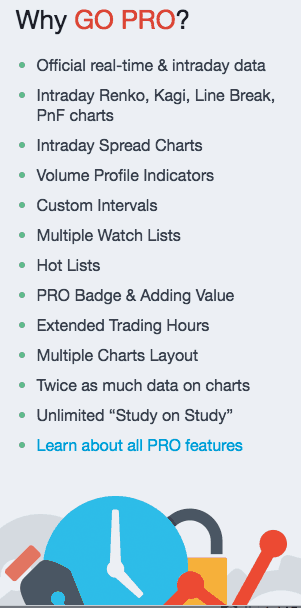 servizio_pro_tradingview