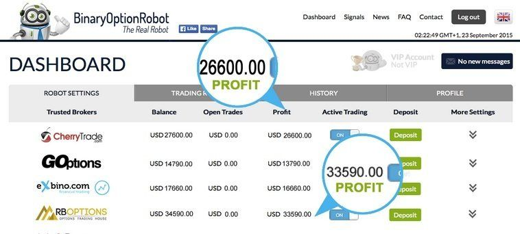 binary options robot test