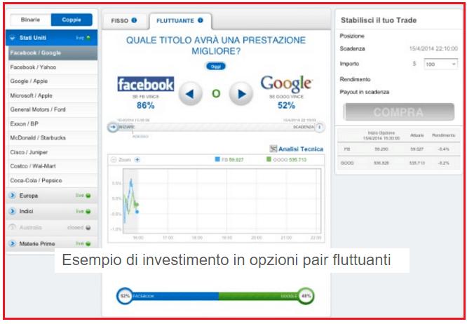 Fsharpx option trading