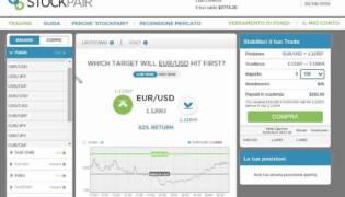StockPair: trading opzioni Kiko: cosa sono?