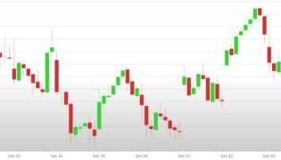 FTSE MIB: grafico, quotazione in tempo reale e analisi tecnica settimanale