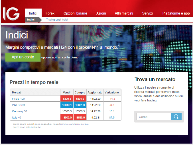 Ig index forex trading