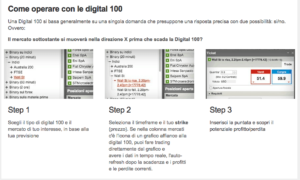 Opzioni Digitali vs Opzioni Binarie: le differenze