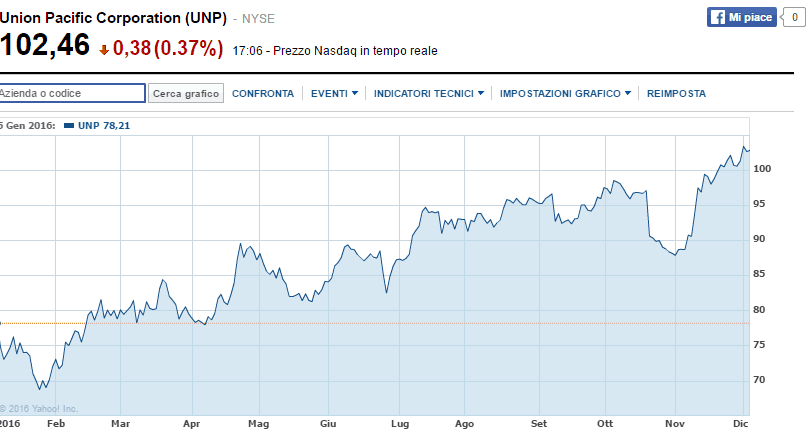upc-trading