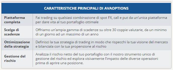 avaoption-caratteristiche-piattaforma