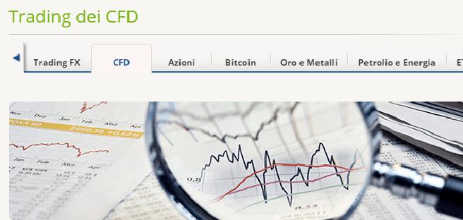 avatrade-trading-CFD