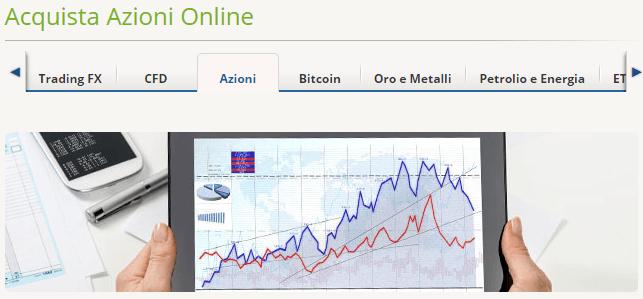 avatrade-trading-azioni