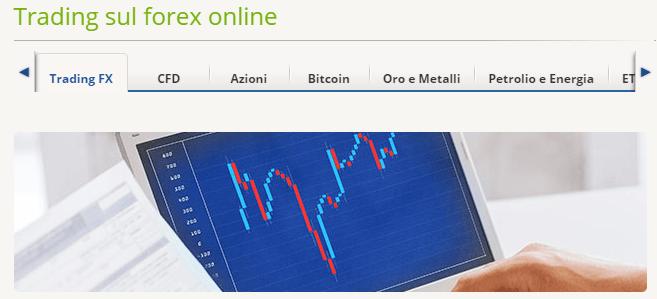 AvaTrade: opinioni e recensioni sul broker