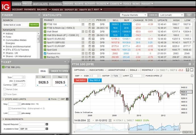 Trading system ig markets
