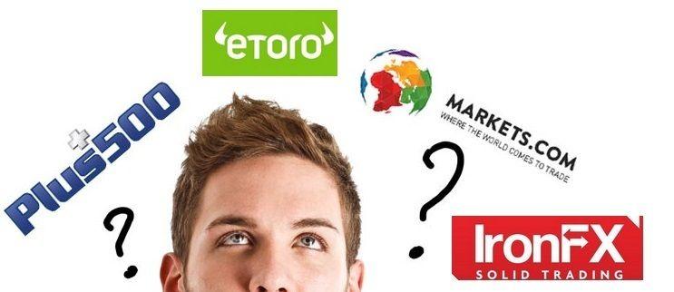 Migliori Broker Forex regolamentati italiani e affidabili [Lista e confronto]