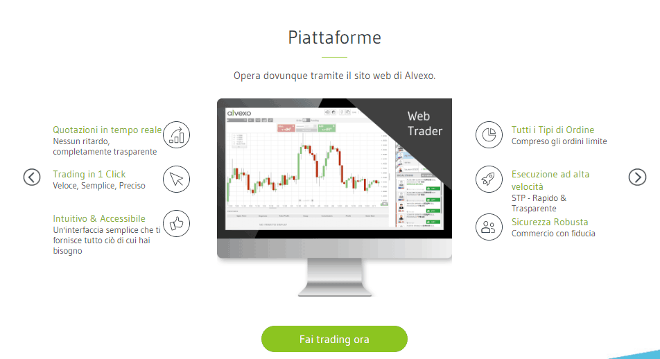 Alvexo piattaforma trading online