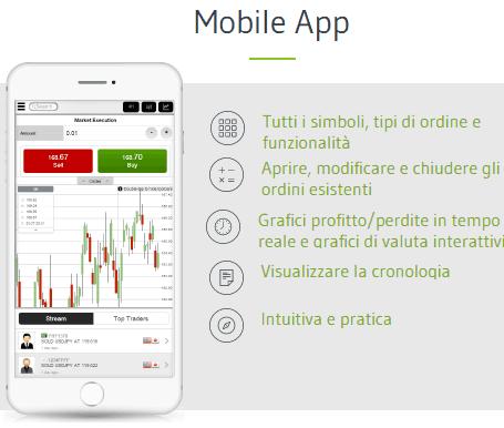 Alvexo: recensione e opinioni sulla piattaforma di Trading online e Forex