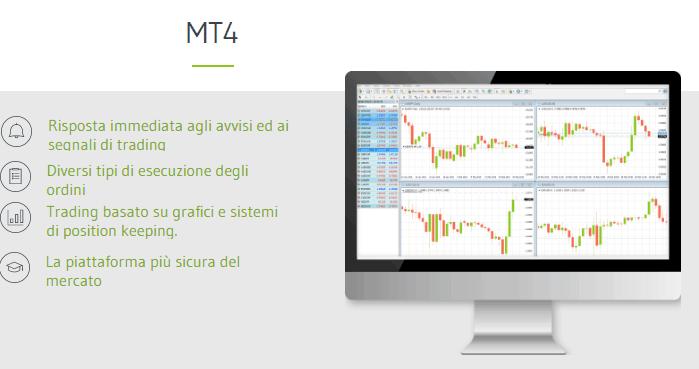 alvexo-piattaforma-di-trading-mt4