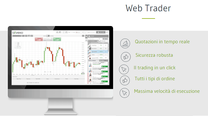 alvexo-piattaforma-di-trading-web-trader