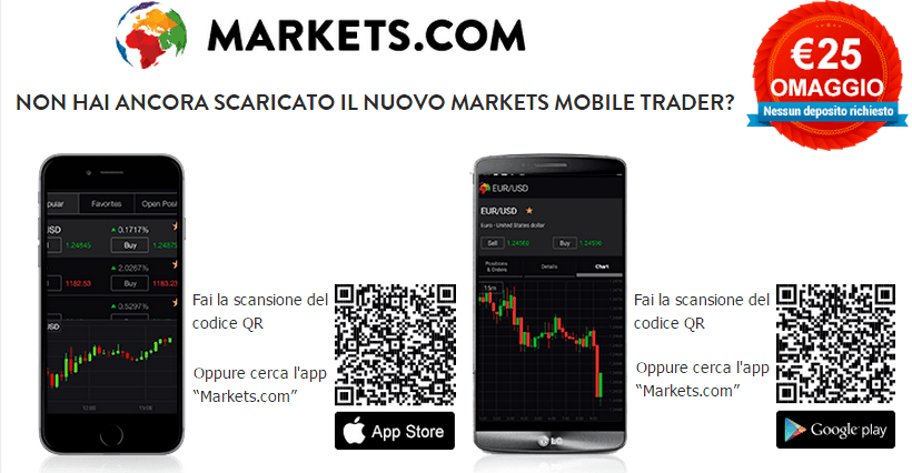 MARKETS-MOBILE-TRADER