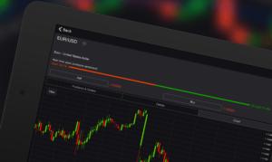 Markets.com recensione e opinioni Markets Trading