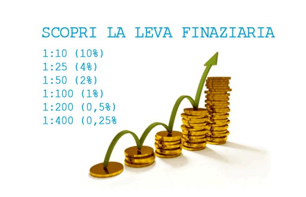 leva-finanziaria-