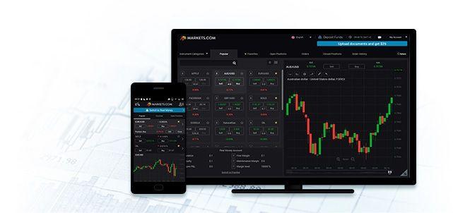 markets-platform