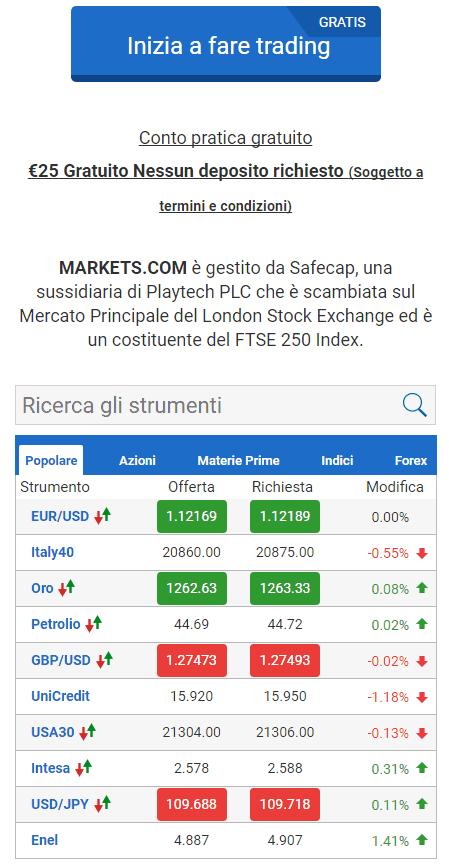 Markets.com opinioni e demo: CFD e Forex Trading