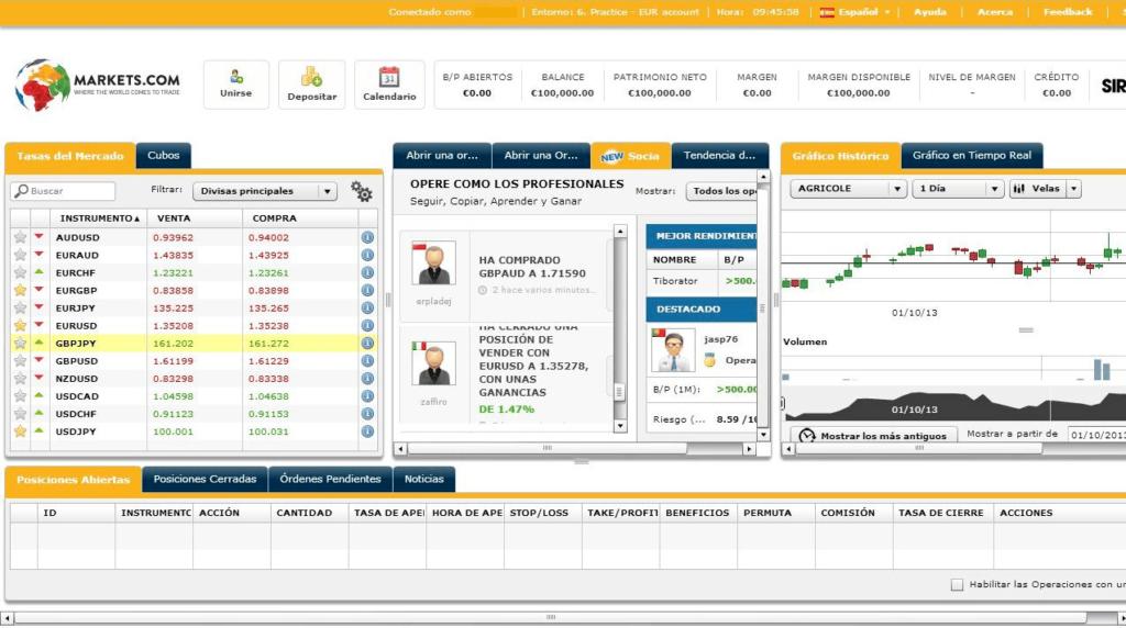 Opinioni sul trading forex