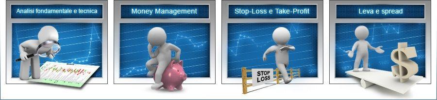 strategia-trading-online