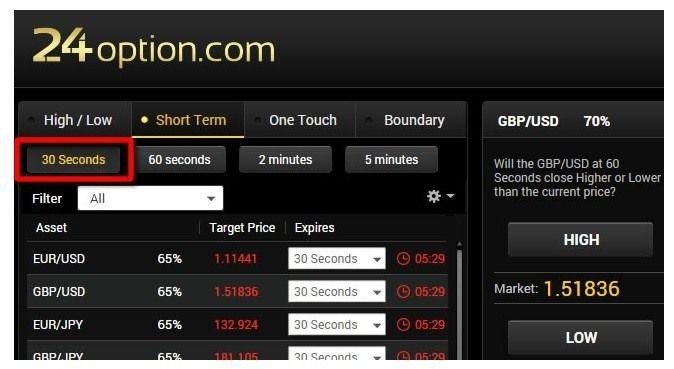 strategie-trading-24-option-breve-termine-30secondi