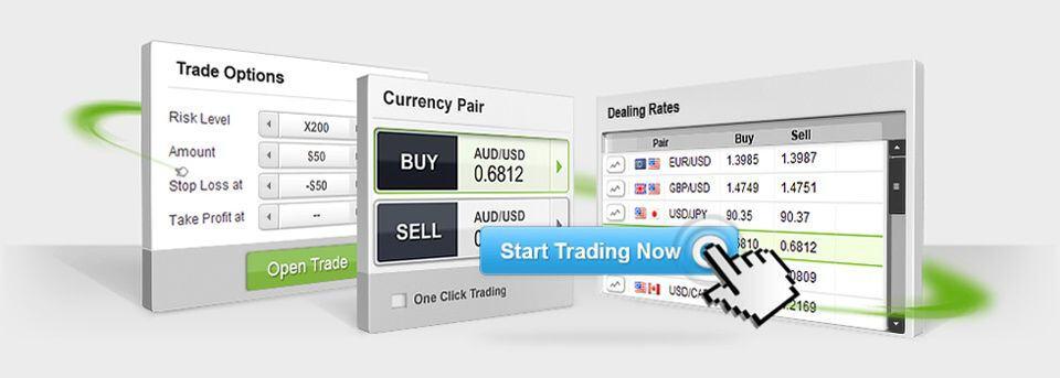 Devisenmarkt und