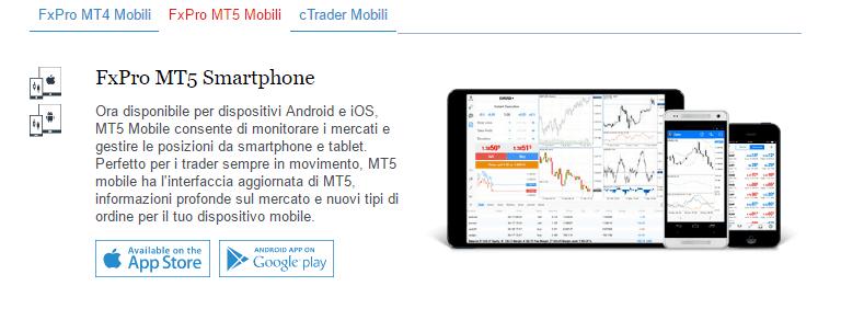 Fxpro-piataforma-mobile-MT5