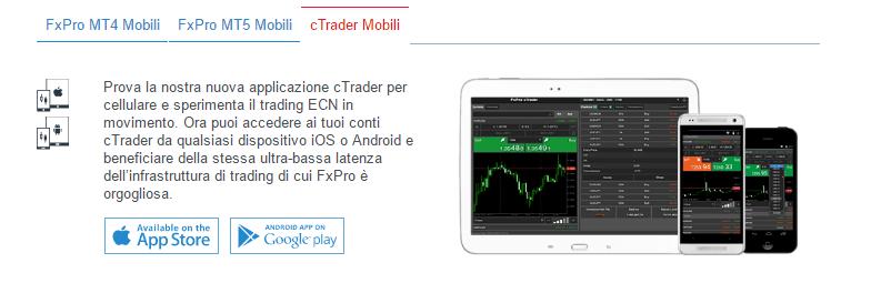 Fxpro-piataforma-mobile-c-trader