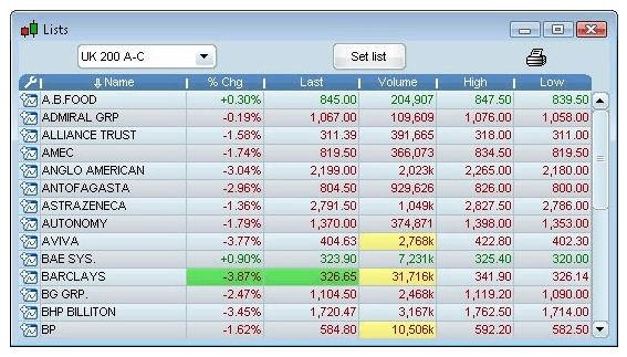 software.trading-prorealtime
