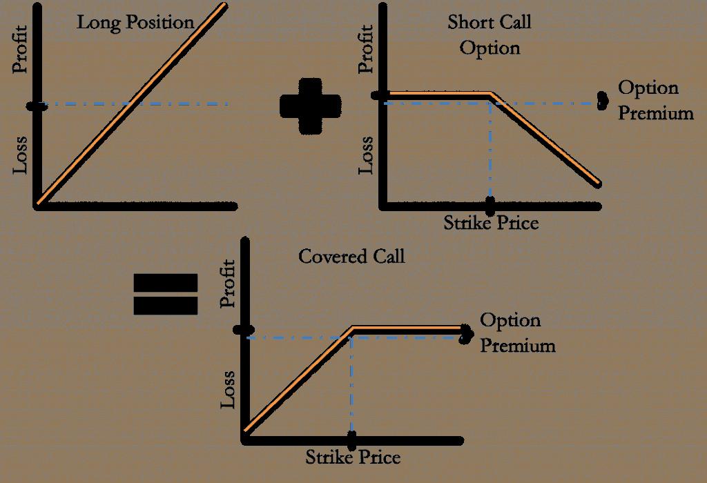 strategia-call-cover