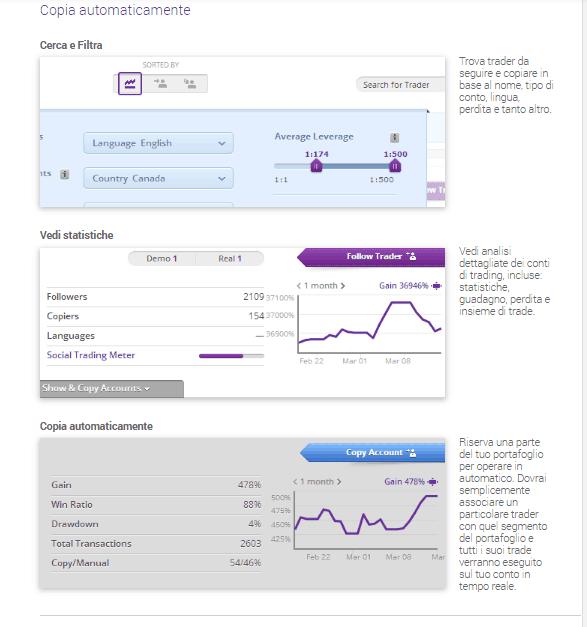 Tradeo opinioni e recensione: Social trading con Tradeo.com